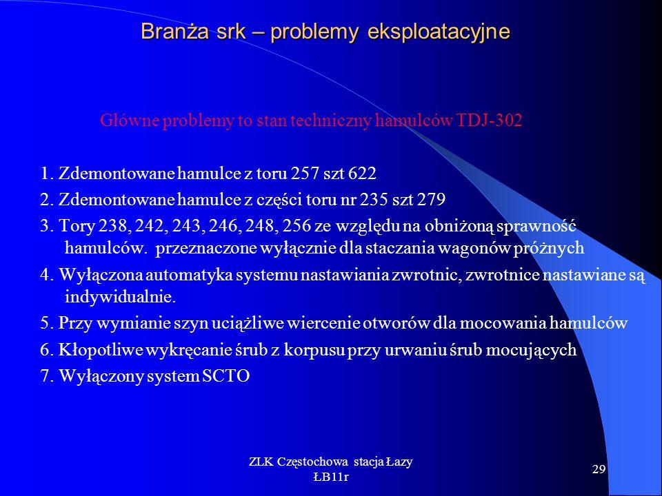 ZLK Częstochowa stacja Łazy ŁB11r 29 Branża srk – problemy eksploatacyjne Główne problemy to stan techniczny hamulców TDJ-302 1. Zdemontowane hamulce