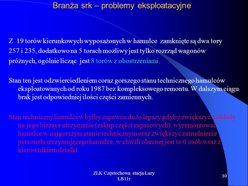 ZLK Częstochowa stacja Łazy ŁB11r 30 Branża srk – problemy eksploatacyjne Z 19 torów kierunkowych wyposażonych w hamulce zamknięte są dwa tory 257 i 2