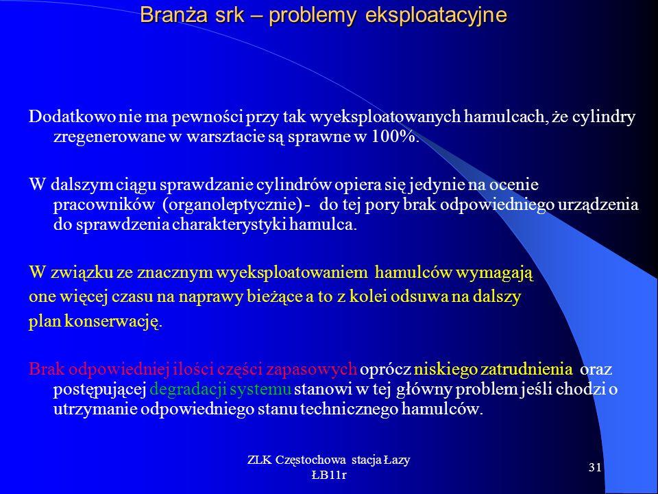 ZLK Częstochowa stacja Łazy ŁB11r 31 Branża srk – problemy eksploatacyjne Dodatkowo nie ma pewności przy tak wyeksploatowanych hamulcach, że cylindry