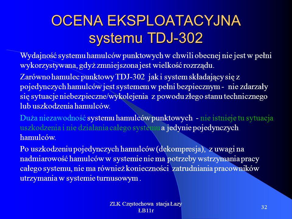 ZLK Częstochowa stacja Łazy ŁB11r 32 OCENA EKSPLOATACYJNA systemu TDJ-302 Wydajność systemu hamulców punktowych w chwili obecnej nie jest w pełni wyko