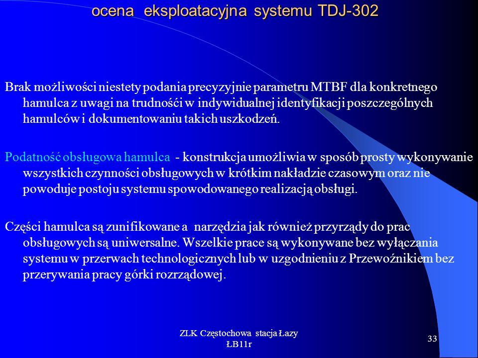ZLK Częstochowa stacja Łazy ŁB11r 33 ocena eksploatacyjna systemu TDJ-302 Brak możliwości niestety podania precyzyjnie parametru MTBF dla konkretnego