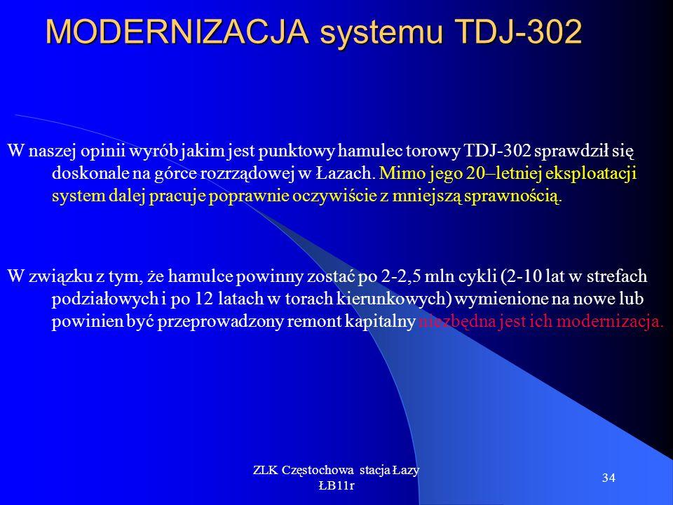ZLK Częstochowa stacja Łazy ŁB11r 34 MODERNIZACJA systemu TDJ-302 W naszej opinii wyrób jakim jest punktowy hamulec torowy TDJ-302 sprawdził się dosko