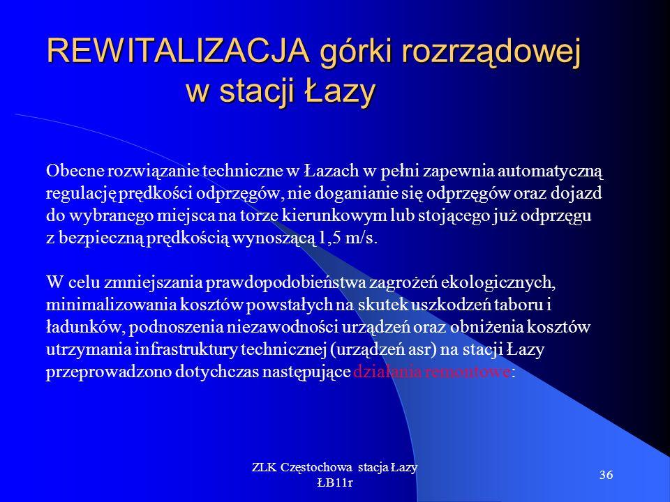 ZLK Częstochowa stacja Łazy ŁB11r 36 REWITALIZACJA górki rozrządowej w stacji Łazy REWITALIZACJA górki rozrządowej w stacji Łazy Obecne rozwiązanie te