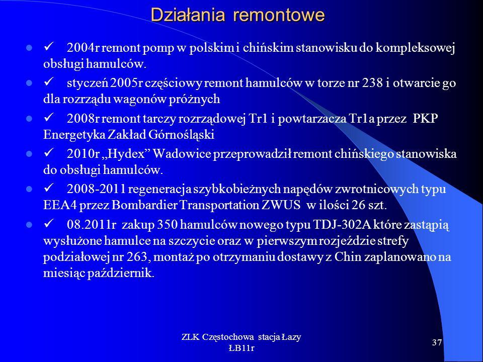 ZLK Częstochowa stacja Łazy ŁB11r 37 Działania remontowe 2004r remont pomp w polskim i chińskim stanowisku do kompleksowej obsługi hamulców. styczeń 2