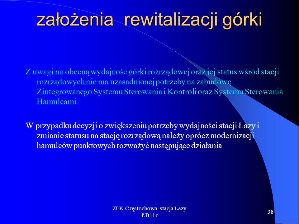 ZLK Częstochowa stacja Łazy ŁB11r 38 założenia rewitalizacji górki Z uwagi na obecną wydajność górki rozrządowej oraz jej status wśród stacji rozrządo