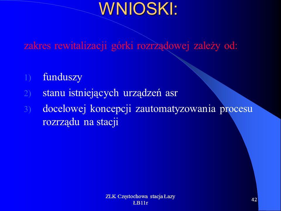 ZLK Częstochowa stacja Łazy ŁB11r 42 WNIOSKI: zakres rewitalizacji górki rozrządowej zależy od: 1) funduszy 2) stanu istniejących urządzeń asr 3) doce