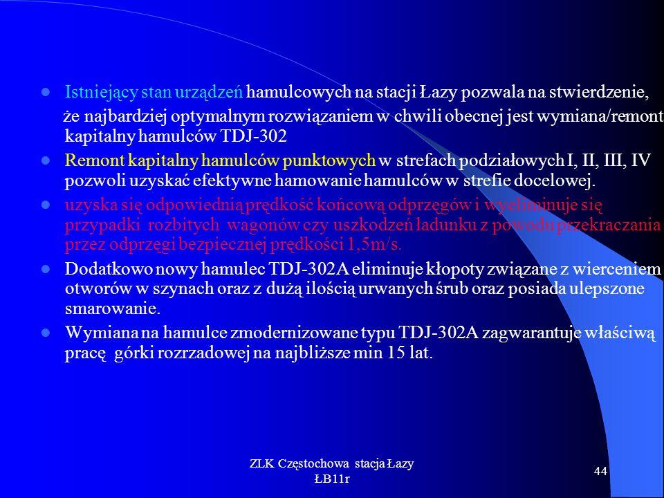 ZLK Częstochowa stacja Łazy ŁB11r 44 Istniejący stan urządzeń hamulcowych na stacji Łazy pozwala na stwierdzenie, że najbardziej optymalnym rozwiązani