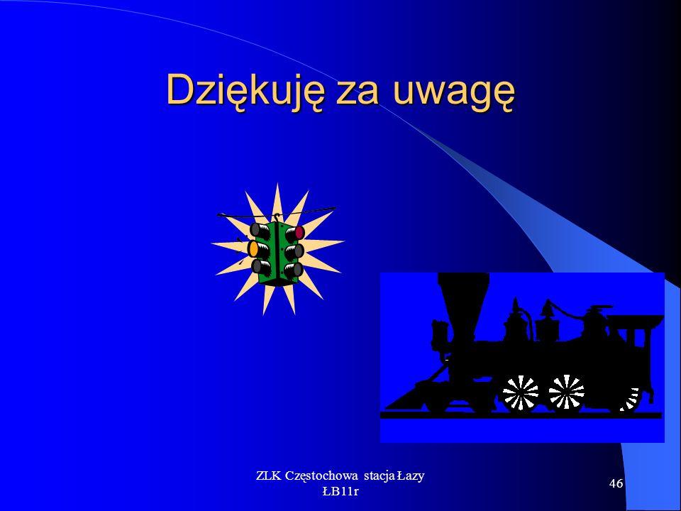 ZLK Częstochowa stacja Łazy ŁB11r 46 Dziękuję za uwagę