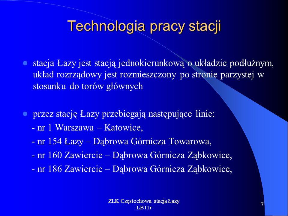 ZLK Częstochowa stacja Łazy ŁB11r 38 założenia rewitalizacji górki Z uwagi na obecną wydajność górki rozrządowej oraz jej status wśród stacji rozrządowych nie ma uzasadnionej potrzeby na zabudowę Zintegrowanego Systemu Sterowania i Kontroli oraz Systemu Sterowania Hamulcami.