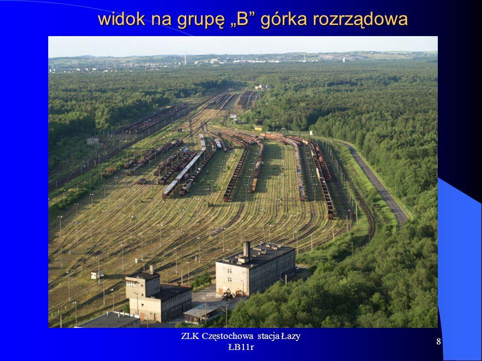 ZLK Częstochowa stacja Łazy ŁB11r 8 widok na grupę B górka rozrządowa