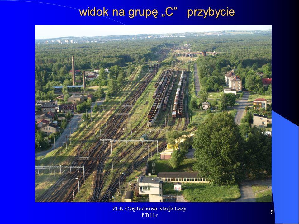 ZLK Częstochowa stacja Łazy ŁB11r 10 zdolność przeróbcza stacji w roku 2010 na górce rozrządzono 3450 pociągów na 78.