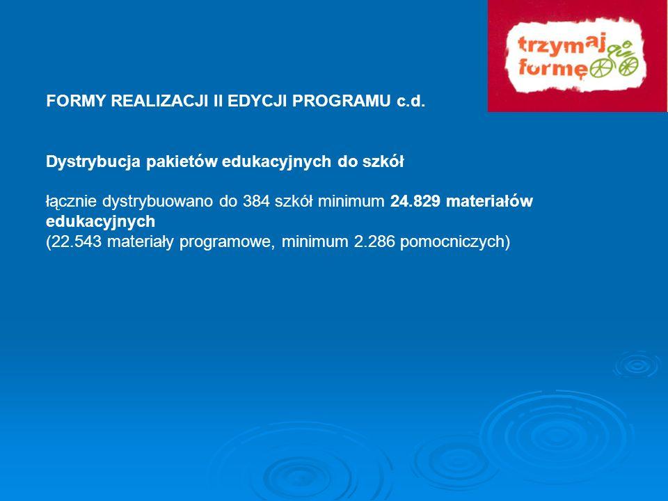 FORMY REALIZACJI II EDYCJI PROGRAMU c.d. Dystrybucja pakietów edukacyjnych do szkół łącznie dystrybuowano do 384 szkół minimum 24.829 materiałów eduka