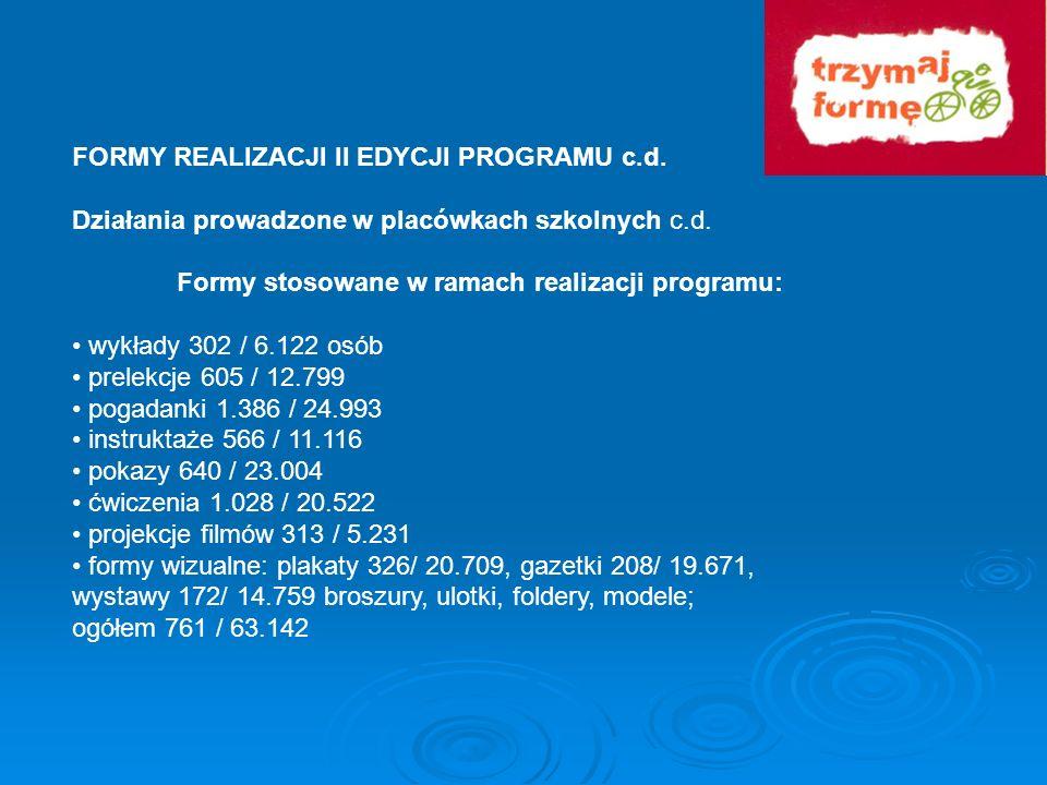 FORMY REALIZACJI II EDYCJI PROGRAMU c.d. Działania prowadzone w placówkach szkolnych c.d. Formy stosowane w ramach realizacji programu: wykłady 302 /