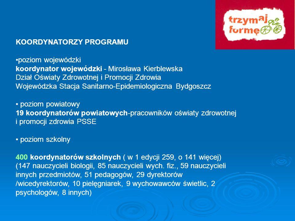 wybrane inicjatywy realizowane w szkołach (przykłady) W Szkole Podstawowej nr 14 przy ul Żmudzkiej w Bydgoszczy koordynatorowi udało się pozyskać do realizacji zadań programowych większość nauczycieli przedmiotowych, którzy wyszukiwali powiązań poruszanych w programie zagadnień z wykładanymi przez nich przedmiotami.