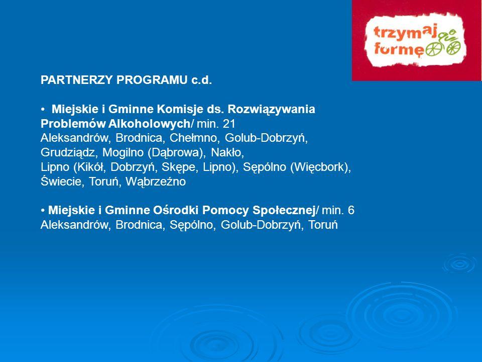 PARTNERZY PROGRAMU c.d. Miejskie i Gminne Komisje ds. Rozwiązywania Problemów Alkoholowych/ min. 21 Aleksandrów, Brodnica, Chełmno, Golub-Dobrzyń, Gru