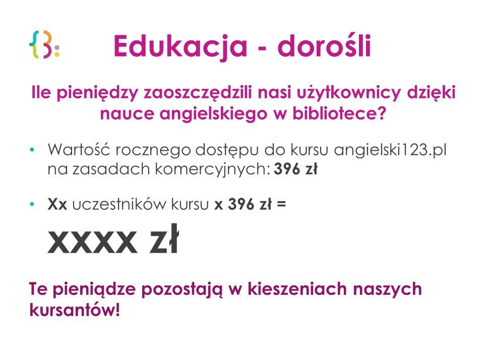 Edukacja - dorośli Ile pieniędzy zaoszczędzili nasi użytkownicy dzięki nauce angielskiego w bibliotece? Wartość rocznego dostępu do kursu angielski123