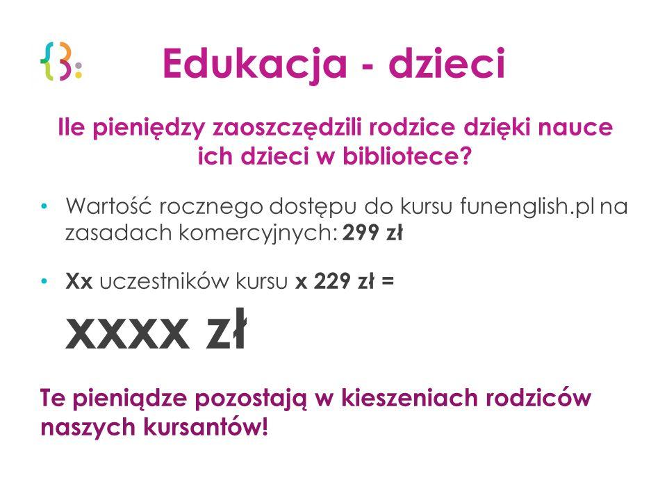 Edukacja - dzieci Ile pieniędzy zaoszczędzili rodzice dzięki nauce ich dzieci w bibliotece? Wartość rocznego dostępu do kursu funenglish.pl na zasadac