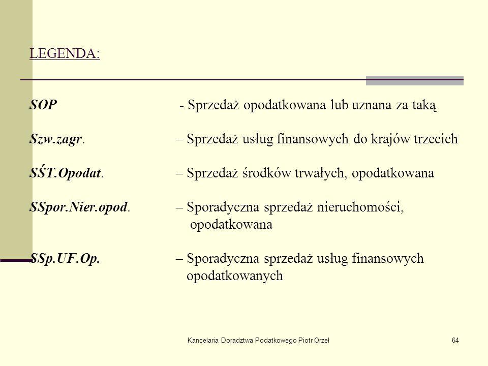 Kancelaria Doradztwa Podatkowego Piotr Orzeł64 LEGENDA: SOP - Sprzedaż opodatkowana lub uznana za taką Szw.zagr. – Sprzedaż usług finansowych do krajó