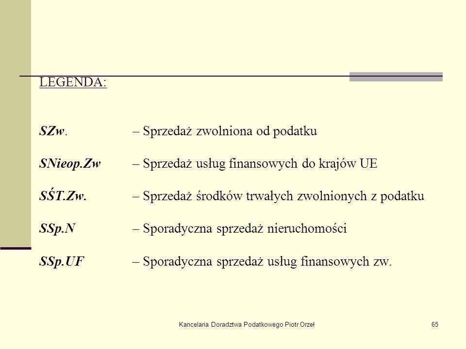 Kancelaria Doradztwa Podatkowego Piotr Orzeł65 LEGENDA: SZw. – Sprzedaż zwolniona od podatku SNieop.Zw – Sprzedaż usług finansowych do krajów UE SŚT.Z