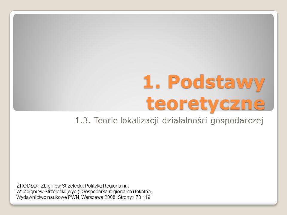 1. Podstawy teoretyczne 1.3. Teorie lokalizacji działalności gospodarczej ŻRÓDŁO: Zbigniew Strzelecki: Polityka Regionalna. W: Zbigniew Strzelecki (wy