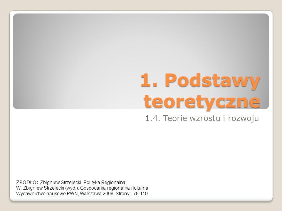 1. Podstawy teoretyczne 1.4. Teorie wzrostu i rozwoju ŻRÓDŁO: Zbigniew Strzelecki: Polityka Regionalna. W: Zbigniew Strzelecki (wyd.): Gospodarka regi