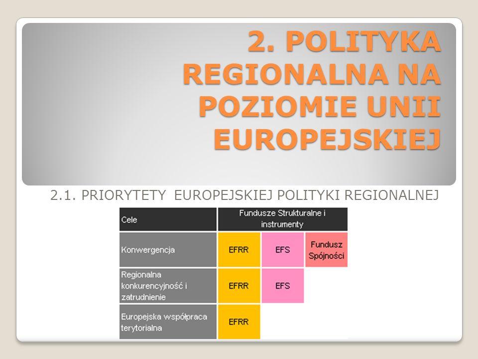 2. POLITYKA REGIONALNA NA POZIOMIE UNII EUROPEJSKIEJ 2.1. PRIORYTETY EUROPEJSKIEJ POLITYKI REGIONALNEJ