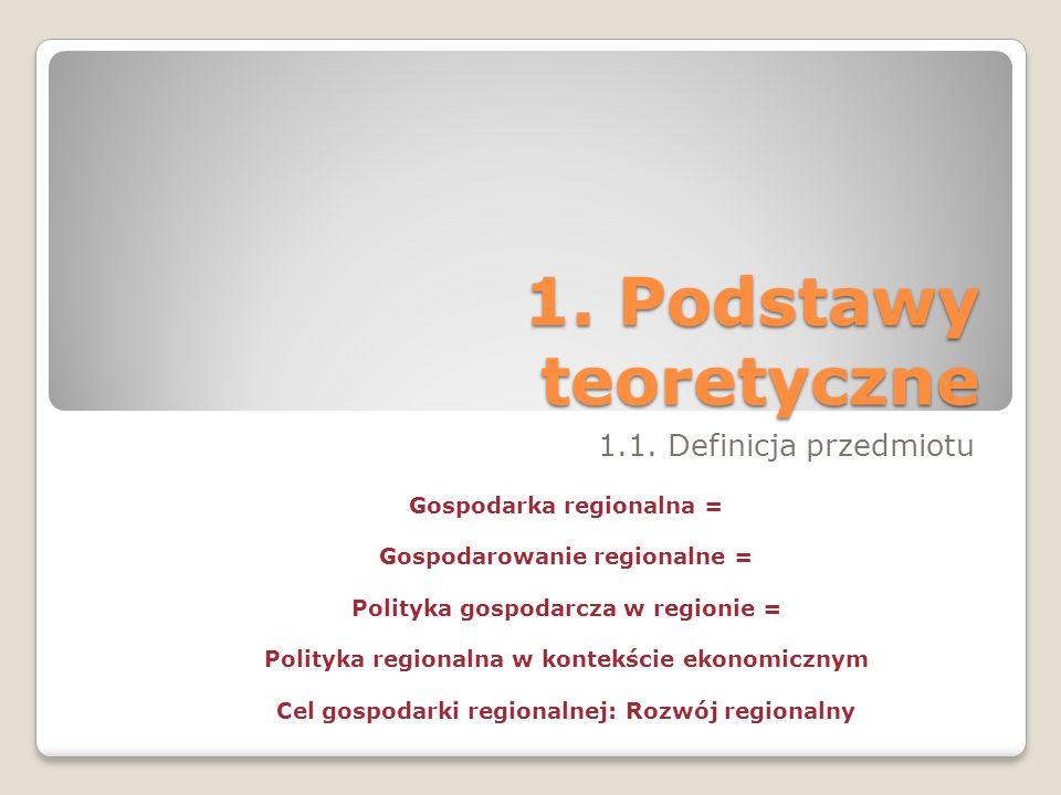 1. Podstawy teoretyczne Gospodarka regionalna = Gospodarowanie regionalne = Polityka gospodarcza w regionie = Polityka regionalna w kontekście ekonomi