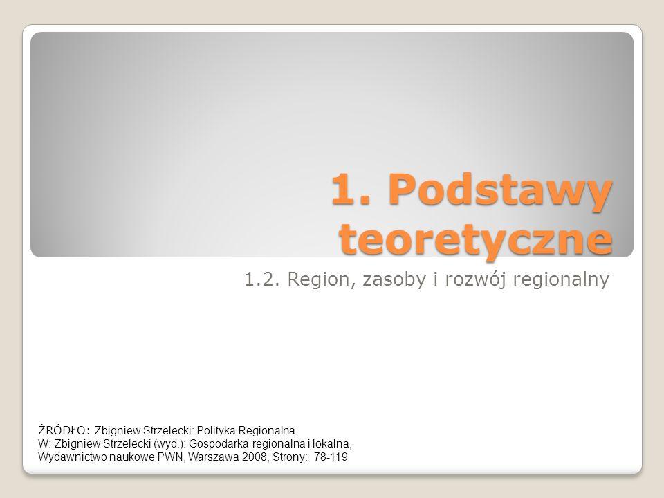 1. Podstawy teoretyczne 1.2. Region, zasoby i rozwój regionalny ŻRÓDŁO: Zbigniew Strzelecki: Polityka Regionalna. W: Zbigniew Strzelecki (wyd.): Gospo
