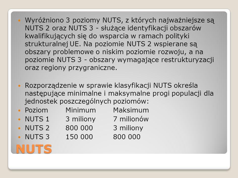 NUTS Wyróżniono 3 poziomy NUTS, z których najważniejsze są NUTS 2 oraz NUTS 3 - służące identyfikacji obszarów kwalifikujących się do wsparcia w ramac