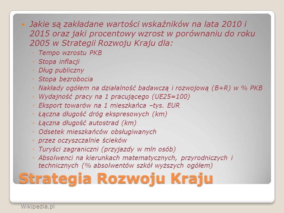 Strategia Rozwoju Kraju Jakie są zakładane wartości wskaźników na lata 2010 i 2015 oraz jaki procentowy wzrost w porównaniu do roku 2005 w Strategii R
