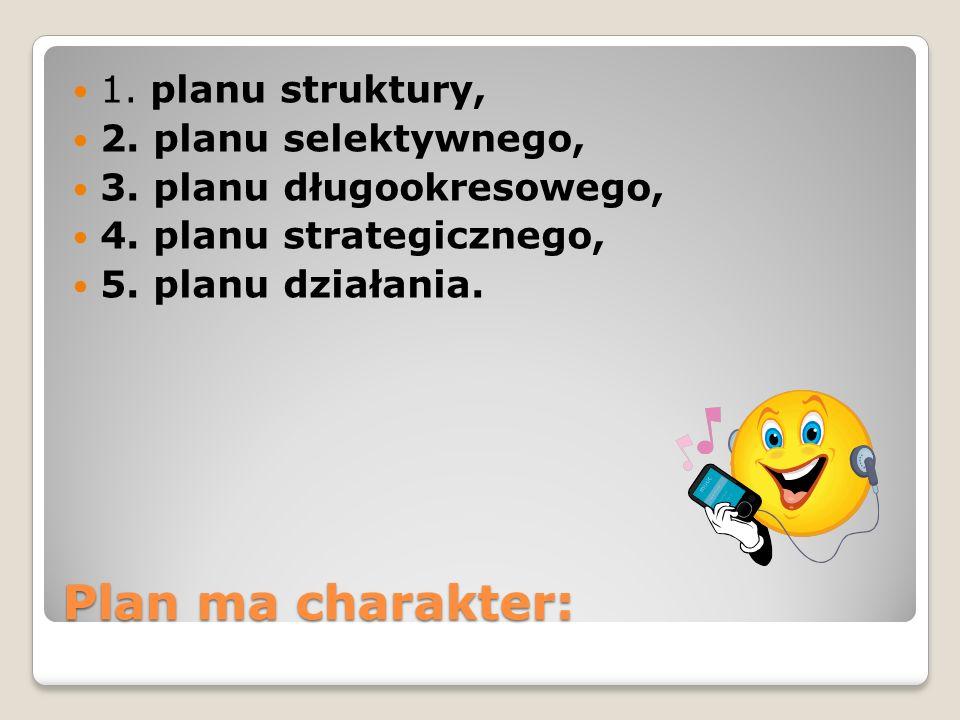 1. planu struktury, 2. planu selektywnego, 3. planu długookresowego, 4. planu strategicznego, 5. planu działania. Plan ma charakter: