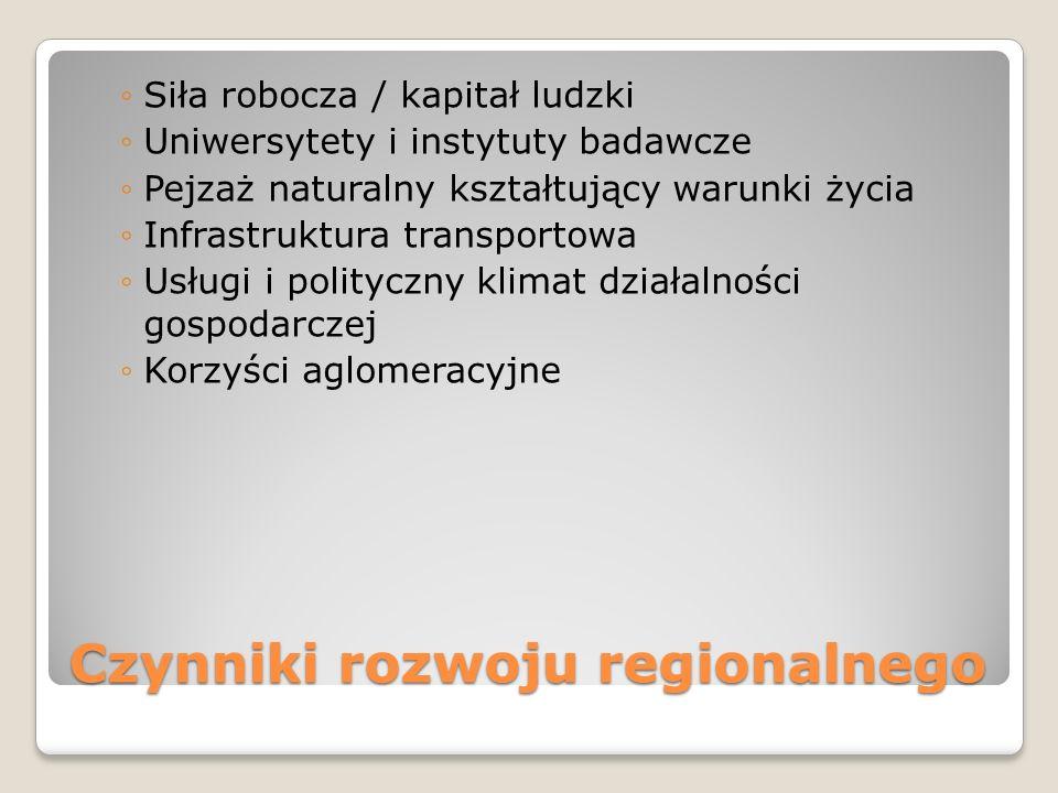 3.GOSPODARKA REGIONALNA Z POZIOMU WŁADZ CENTRALNYCH 3.1.