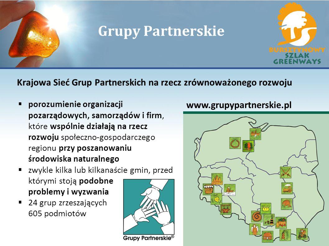 Grupy Partnerskie Krajowa Sieć Grup Partnerskich na rzecz zrównoważonego rozwoju www.grupypartnerskie.pl porozumienie organizacji pozarządowych, samor