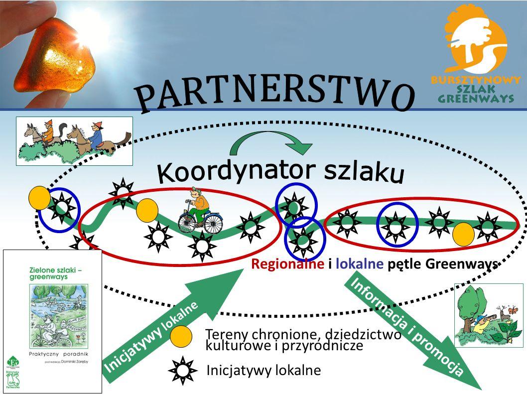 Inicjatywy lokalne Informacja i promocja Inicjatywy lokalne Tereny chronione, dziedzictwo kulturowe i przyrodnicze Regionalne i lokalne pętle Greenway