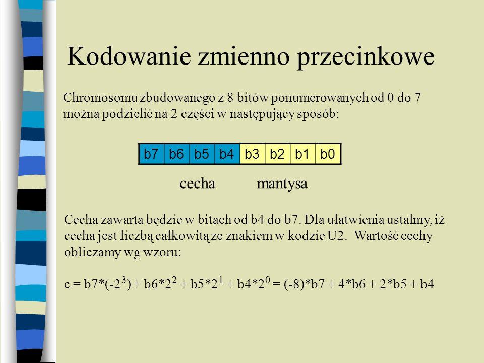 Kodowanie zmienno przecinkowe Chromosomu zbudowanego z 8 bitów ponumerowanych od 0 do 7 można podzielić na 2 części w następujący sposób: b7b6b5b4b3b2
