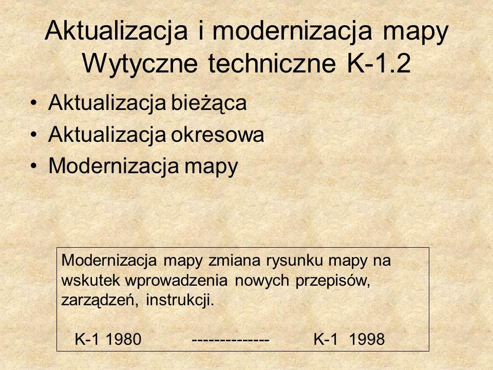 Aktualizacja i modernizacja mapy Wytyczne techniczne K-1.2 Aktualizacja bieżąca Aktualizacja okresowa Modernizacja mapy Modernizacja mapy zmiana rysun