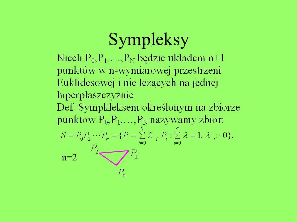 Tw. Sympleks S jest zbiorem wypukłym. Dw. Niech należy sprawdzić, że c.n.d.