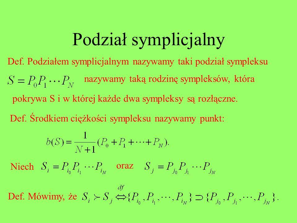 Podział symplicjalny Def. Podziałem symplicjalnym nazywamy taki podział sympleksu nazywamy taką rodzinę sympleksów, która pokrywa S i w której każde d