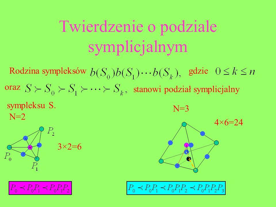 Twierdzenie o podziale symplicjalnym Rodzina sympleksówgdzie oraz stanowi podział symplicjalny sympleksu S. N=2 3×2=6 N=3 4×6=24