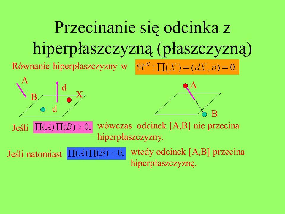 Przecinanie się odcinka z hiperpłaszczyzną (płaszczyzną) Równanie hiperpłaszczyzny w d d X A B Jeśli wówczas odcinek [A,B] nie przecina hiperpłaszczyz