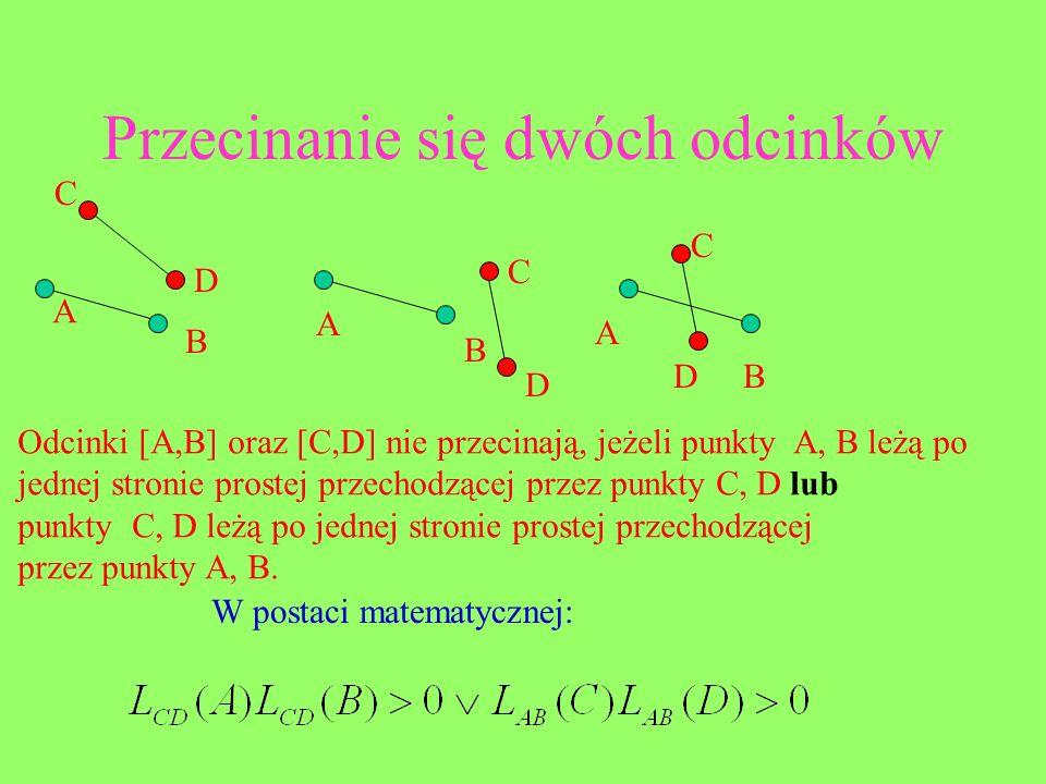 Przecinanie się dwóch odcinków A B C D A C D B A B C D Odcinki [A,B] oraz [C,D] nie przecinają, jeżeli punkty A, B leżą po jednej stronie prostej prze