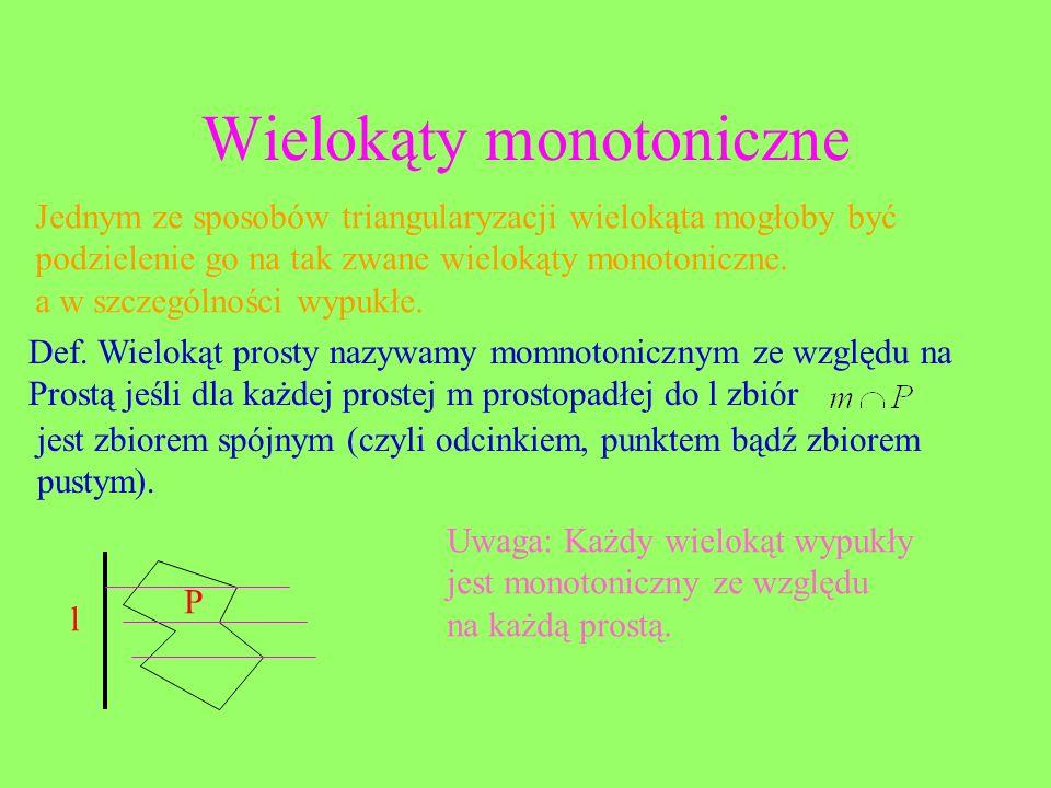 Wielokąty monotoniczne Jednym ze sposobów triangularyzacji wielokąta mogłoby być podzielenie go na tak zwane wielokąty monotoniczne. a w szczególności