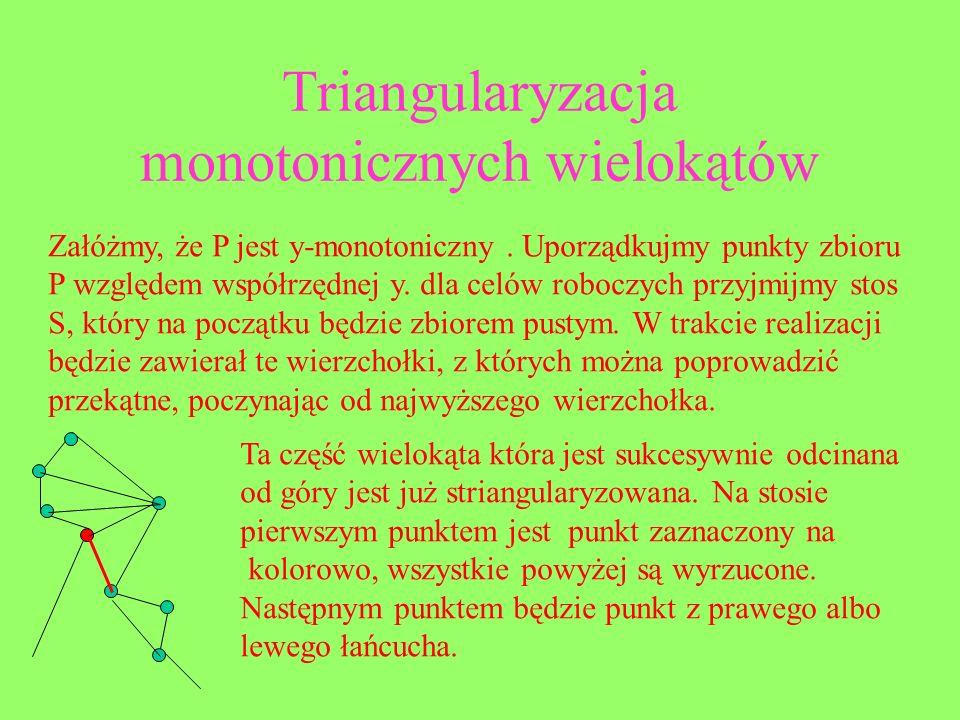 Triangularyzacja monotonicznych wielokątów Załóżmy, że P jest y-monotoniczny. Uporządkujmy punkty zbioru P względem współrzędnej y. dla celów roboczyc