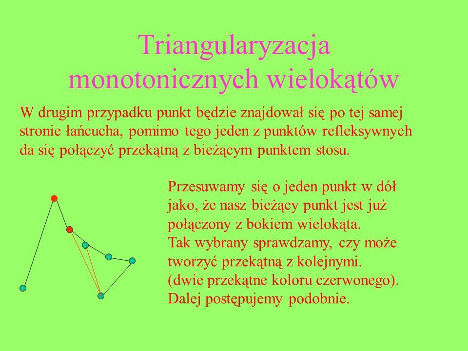 Triangularyzacja monotonicznych wielokątów W drugim przypadku punkt będzie znajdował się po tej samej stronie łańcucha, pomimo tego jeden z punktów re