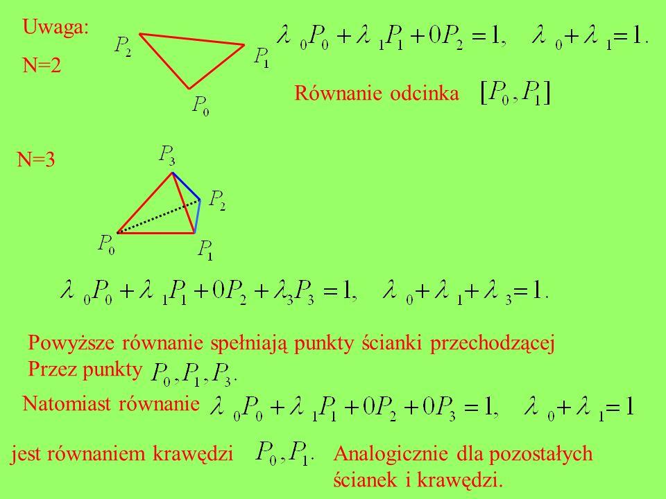 Uwaga: Równanie odcinka N=2 N=3 Powyższe równanie spełniają punkty ścianki przechodzącej Przez punkty Natomiast równanie jest równaniem krawędziAnalog