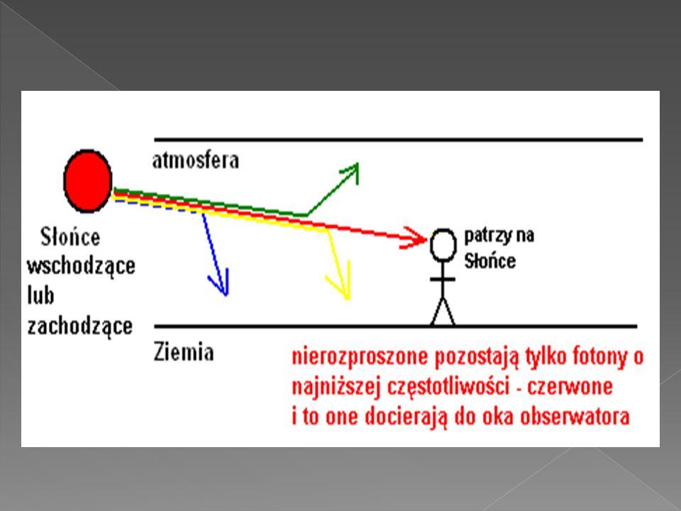 Krystian Minta Mateusz Krawiec Dawid Siepsiak Kamil Falentin