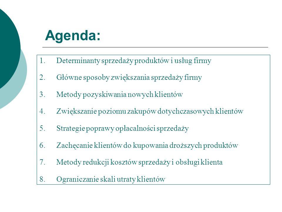 Agenda: 1.Determinanty sprzedaży produktów i usług firmy 2.Główne sposoby zwiększania sprzedaży firmy 3.Metody pozyskiwania nowych klientów 4.Zwiększa