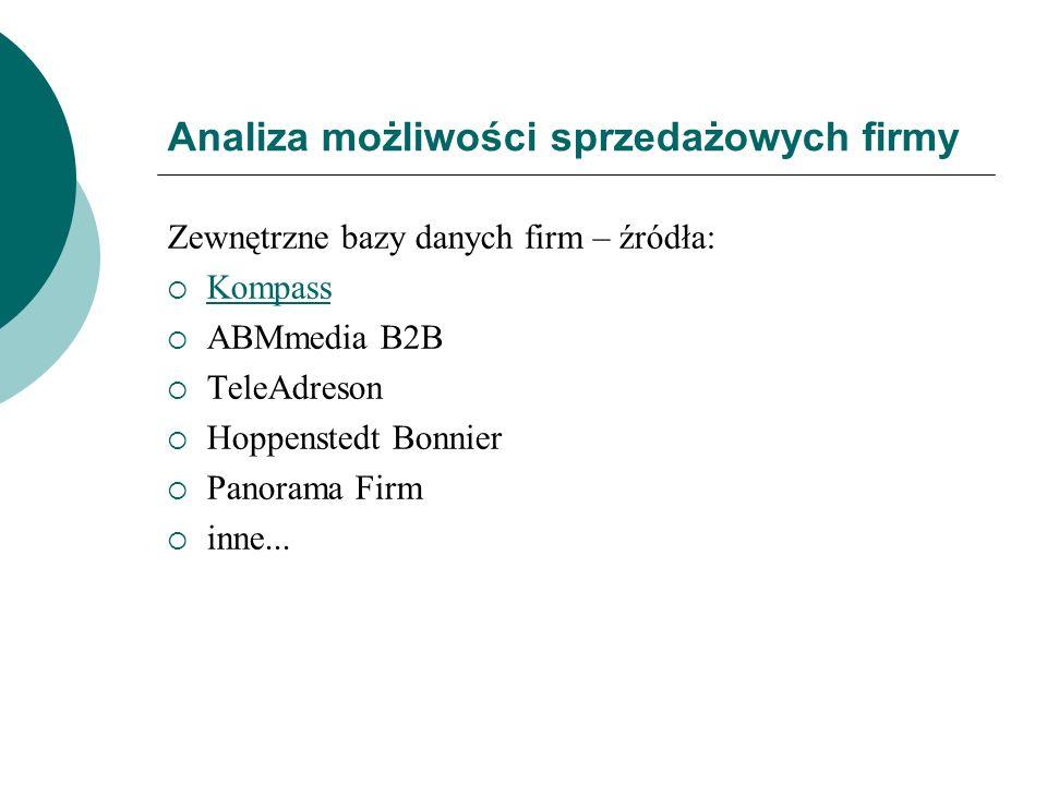 Analiza możliwości sprzedażowych firmy Zewnętrzne bazy danych firm – źródła: Kompass ABMmedia B2B TeleAdreson Hoppenstedt Bonnier Panorama Firm inne..