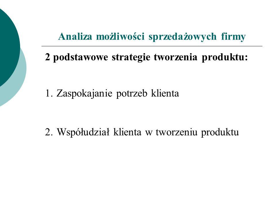 Analiza możliwości sprzedażowych firmy 2 podstawowe strategie tworzenia produktu: 1.Zaspokajanie potrzeb klienta 2.Współudział klienta w tworzeniu pro