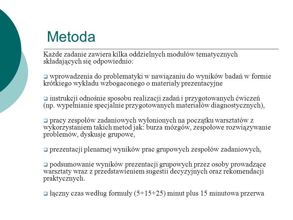 Metoda Każde zadanie zawiera kilka oddzielnych modułów tematycznych składających się odpowiednio: wprowadzenia do problematyki w nawiązaniu do wyników